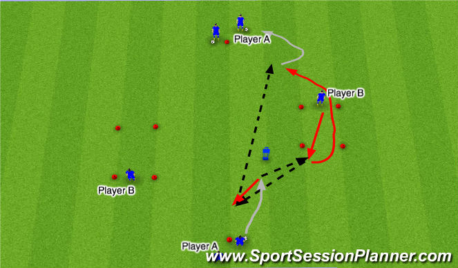 Football/Soccer Session Plan Drill (Colour): Passing Drill: Give and Go