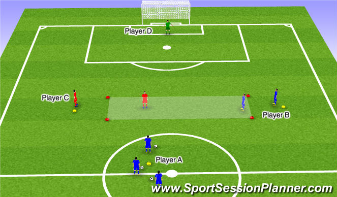 Football/Soccer Session Plan Drill (Colour): PLAYERS: 2v1 to goal