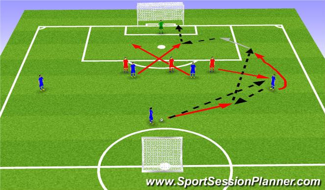 Football/Soccer Session Plan Drill (Colour): 5v3+K