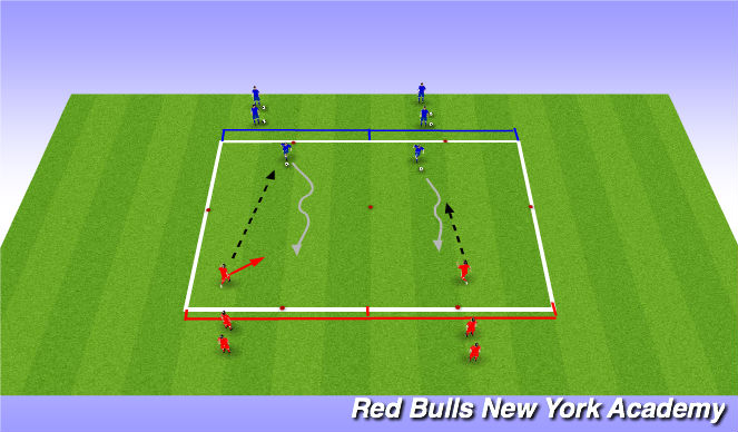 Football/Soccer Session Plan Drill (Colour): Main Activity: 1v1