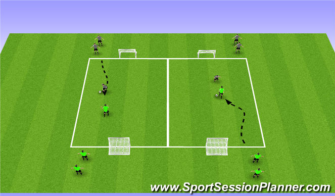 Football/Soccer Session Plan Drill (Colour): 1v1 Transition 2v2