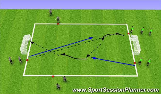 Football/Soccer Session Plan Drill (Colour): 2v1 Transition 3v2