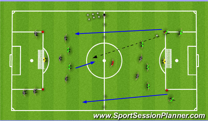 Football/Soccer Session Plan Drill (Colour): 4v3 Counter attack