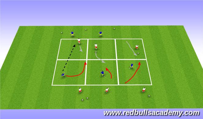 Football/Soccer Session Plan Drill (Colour): 1v1 semi opposed( delay, denied)