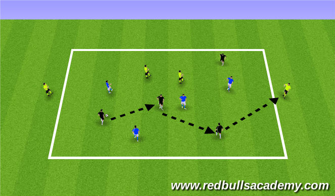 Football/Soccer Session Plan Drill (Colour): Possession with Direction