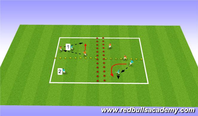 Football/Soccer Session Plan Drill (Colour): 1v1 +1