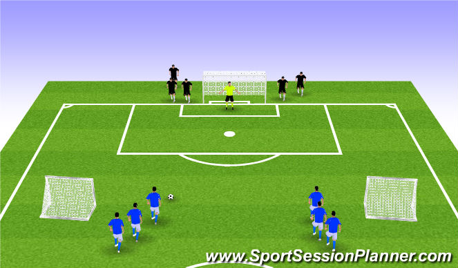 Football/Soccer Session Plan Drill (Colour): GU9&U10: 2v1's to Goal