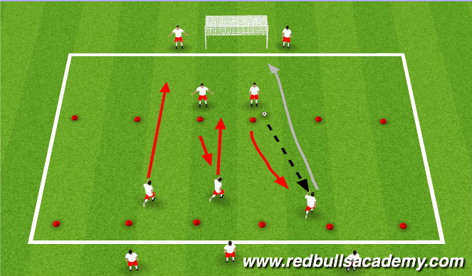 Football/Soccer Session Plan Drill (Colour): 2v1/3v2
