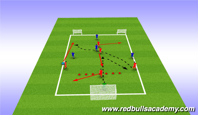 Football/Soccer Session Plan Drill (Colour): Phase 4v4+gk 5v4+gk
