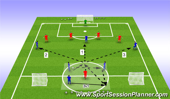 Football/Soccer Session Plan Drill (Colour): Possession + Back 4 shape 1