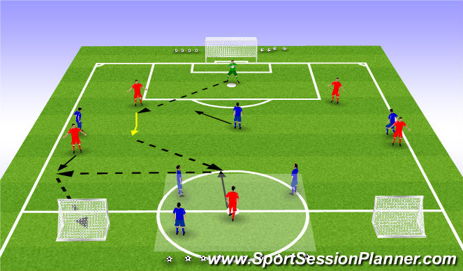 Football/Soccer Session Plan Drill (Colour): Possession + Back 4 shape 3