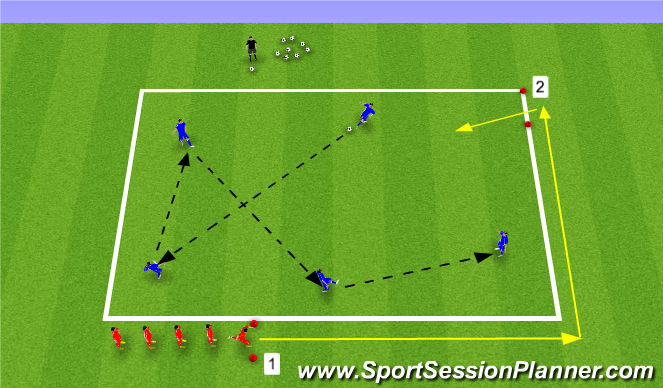 Football/Soccer Session Plan Drill (Colour): Possession Competition