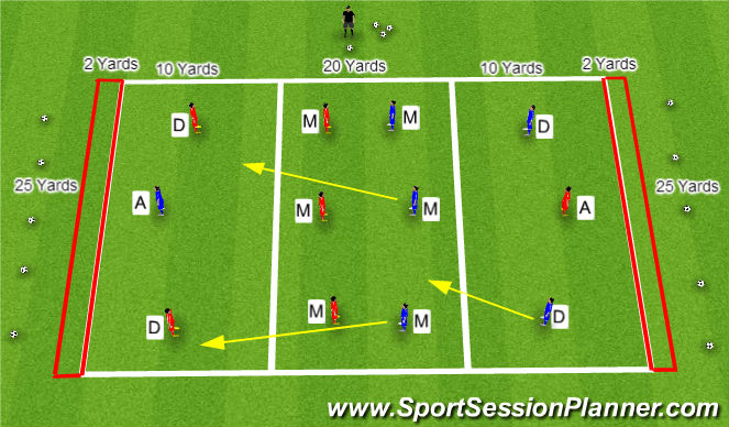 Football/Soccer Session Plan Drill (Colour): SSG - Zones - Progression 1