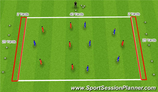 Football/Soccer Session Plan Drill (Colour): SSG - Zones - Progression 2