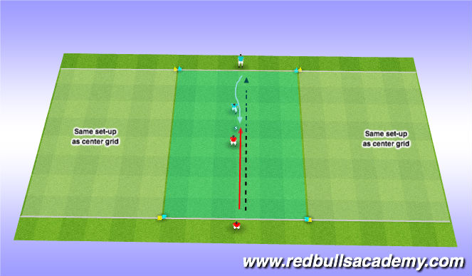 Football/Soccer Session Plan Drill (Colour): 1v1 Defending - Tracking