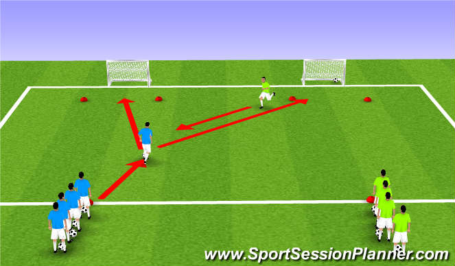 Football/Soccer Session Plan Drill (Colour): Attacking and Recovering