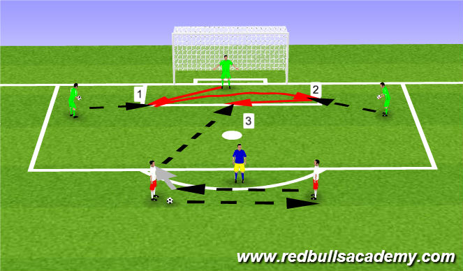 Football/Soccer Session Plan Drill (Colour): Footwork/Handling - GK, Coach, Players