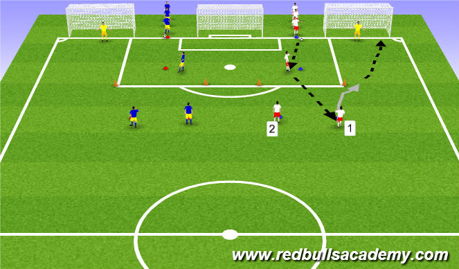 Football/Soccer Session Plan Drill (Colour): Technical Repetitions - Attacking Moves