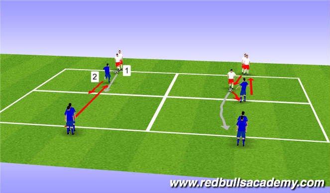 Football/Soccer Session Plan Drill (Colour): Warm-up