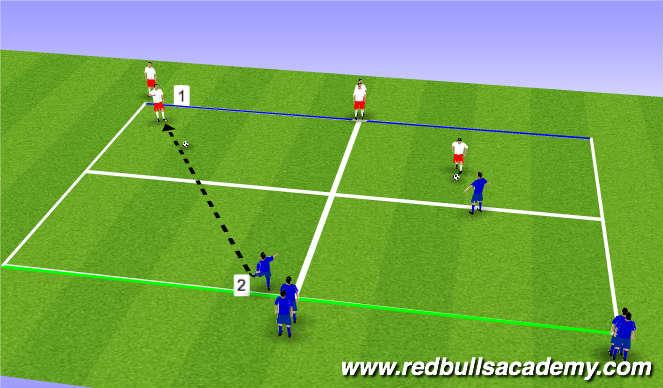 Football/Soccer Session Plan Drill (Colour): Main Theme (Part 1)