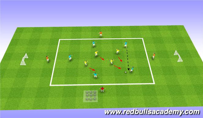 Football/Soccer Session Plan Drill (Colour): 5 v 4 + 3N