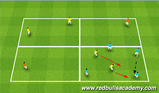 Football/Soccer Session Plan Drill (Colour): 4 v 2 + 2N