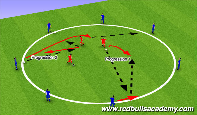 Football/Soccer Session Plan Drill (Colour): Main Activity- Combination play