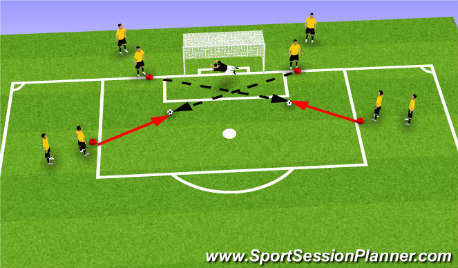 Football/Soccer Session Plan Drill (Colour): Angled Finishing