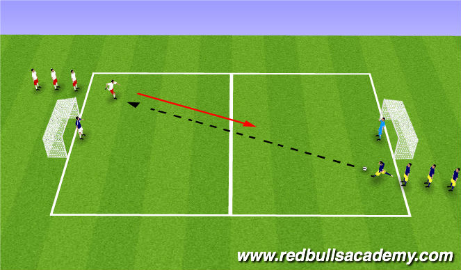 Football/Soccer Session Plan Drill (Colour): main theme(progression)