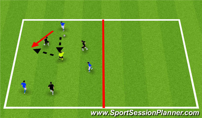 Football/Soccer Session Plan Drill (Colour): GU12: Combination 3v3+2