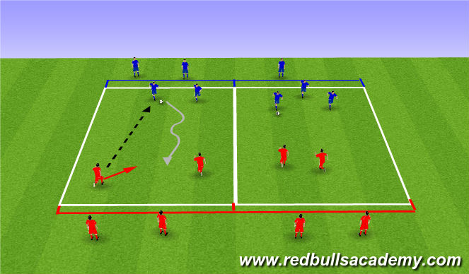 Football/Soccer Session Plan Drill (Colour): Main Theme 1: 2v2 Defending