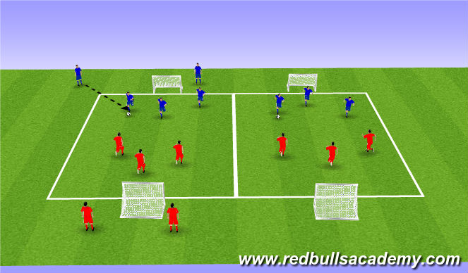 Football/Soccer Session Plan Drill (Colour): Main Theme 2: 3v3 Defending