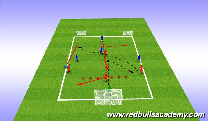 Football/Soccer Session Plan Drill (Colour): Phase 4v4+gk 5v4+gk