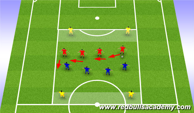 Football/Soccer Session Plan Drill (Colour): Technical - Opposed