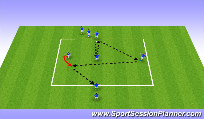 Football/Soccer Session Plan Drill (Colour): pattern passing