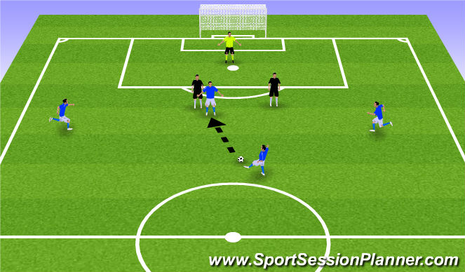 Football/Soccer Session Plan Drill (Colour): 4v2+GK