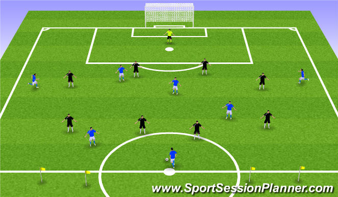Football/Soccer Session Plan Drill (Colour): 6v8+GK