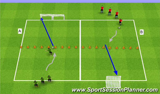 Football/Soccer Session Plan Drill (Colour): U7-Shooting-PaceDirection