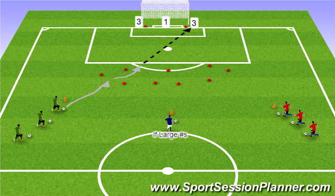 Football/Soccer Session Plan Drill (Colour): U7-Shooting-LeftRight
