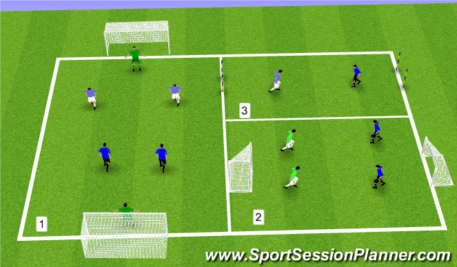 Football/Soccer Session Plan Drill (Colour): Premier League