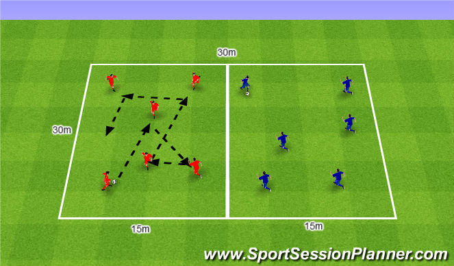 Football/Soccer Session Plan Drill (Colour): Passing sequence. Podania sekwencja.