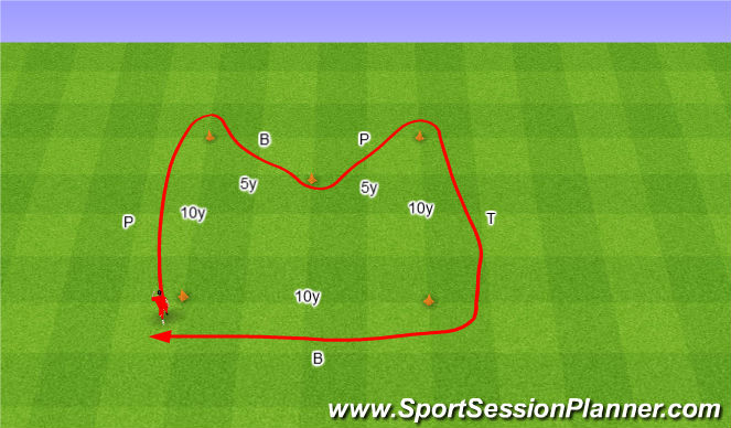 Football/Soccer Session Plan Drill (Colour): M Drill.
