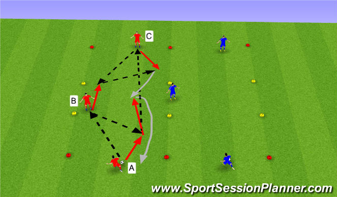 Football/Soccer Session Plan Drill (Colour): Coerver Skill Drill 1v1 Moves Step 10