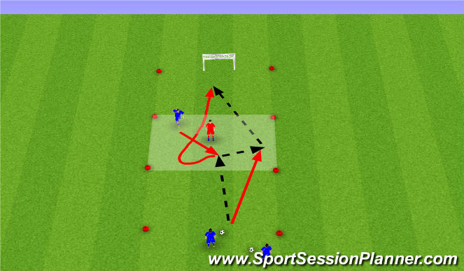 Football/Soccer Session Plan Drill (Colour): 2V1 to Goal, Target Player