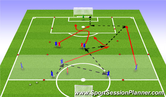 Football/Soccer Session Plan Drill (Colour): 3V1+W+2V2+K