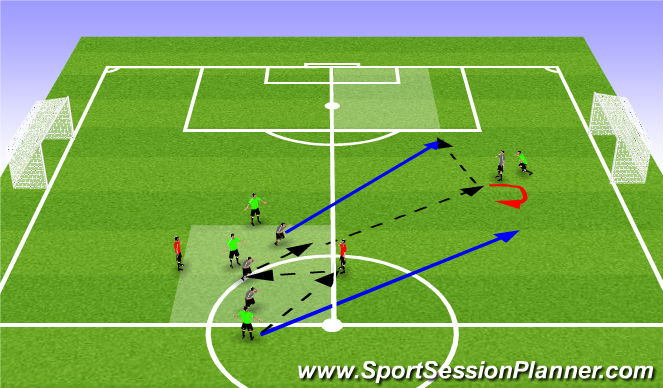 Football/Soccer Session Plan Drill (Colour): Transition to goal