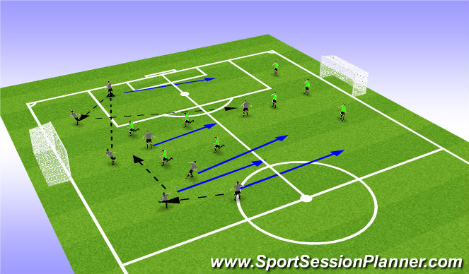 Football/Soccer Session Plan Drill (Colour): Possession to Counter