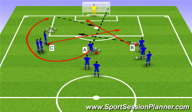 Football/Soccer Session Plan Drill (Colour): Stage 2