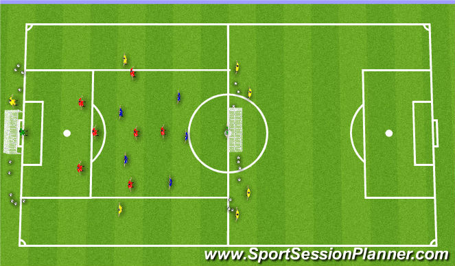 Football/Soccer Session Plan Drill (Colour): Stage 5
