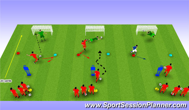 Football/Soccer Session Plan Drill (Colour): Transition from Finishing to Defending